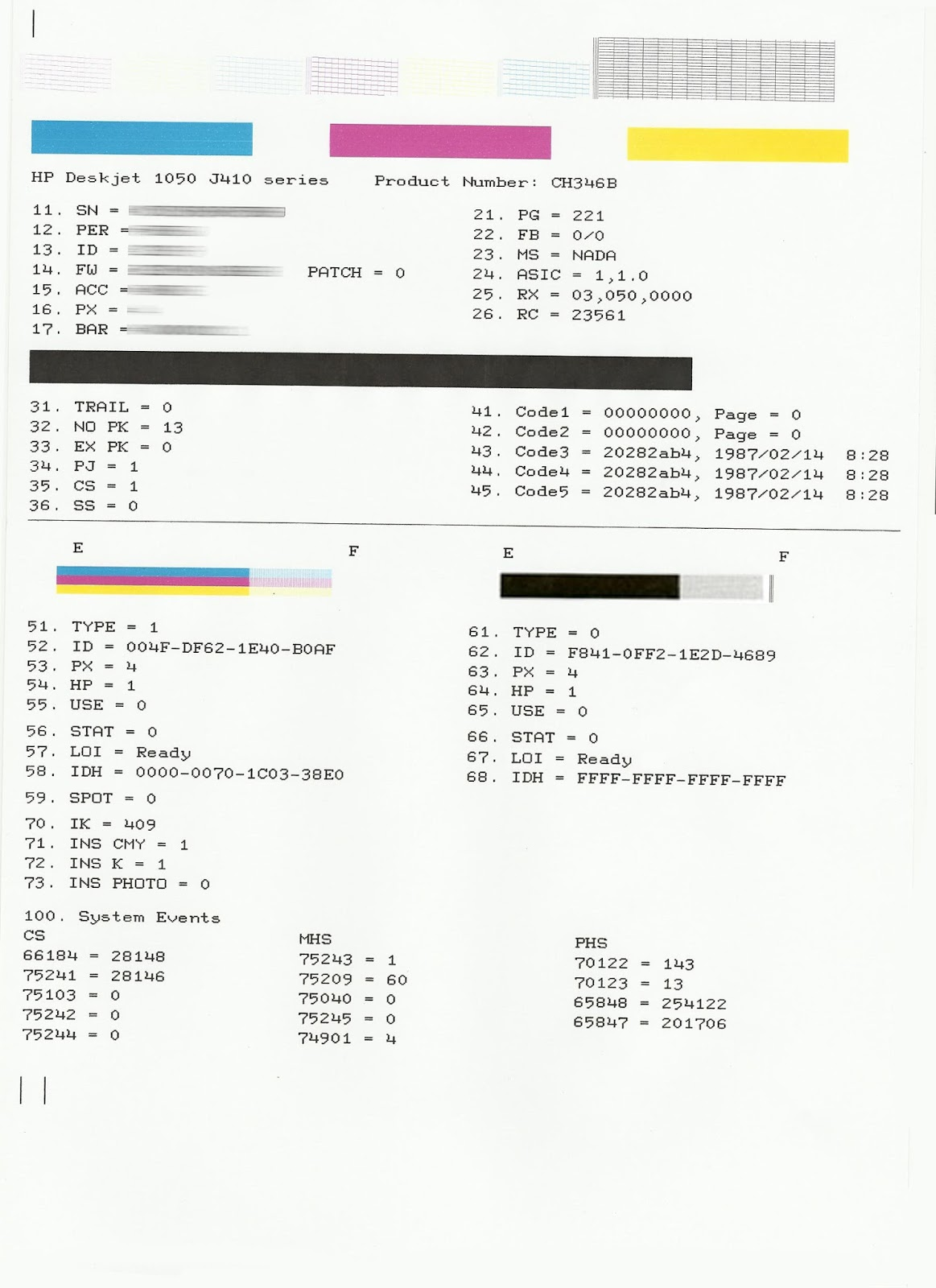 Limpieza De Inyectores De Impresora