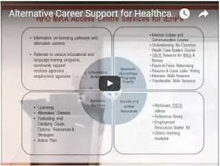 Alternative Career Support for Healthcare Professionals