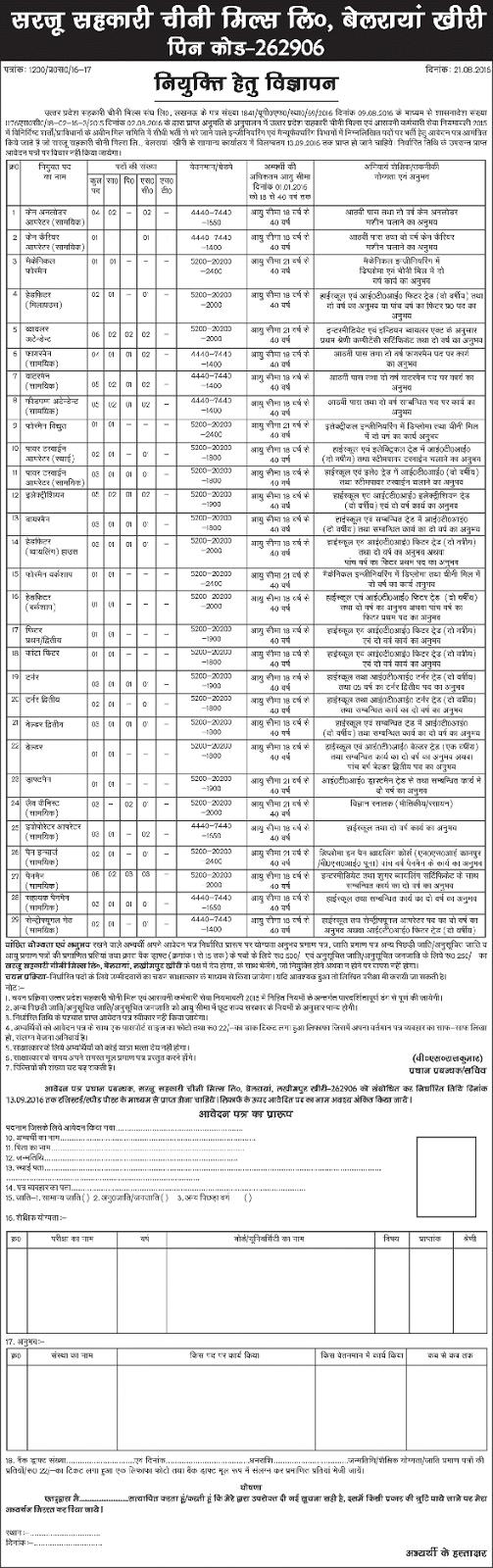 UP Sarjoo Sahkari Chini Mills Recruitment 2019 Belrayan Kheri