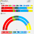 SWEDEN <br/>Inizio poll | November 2017