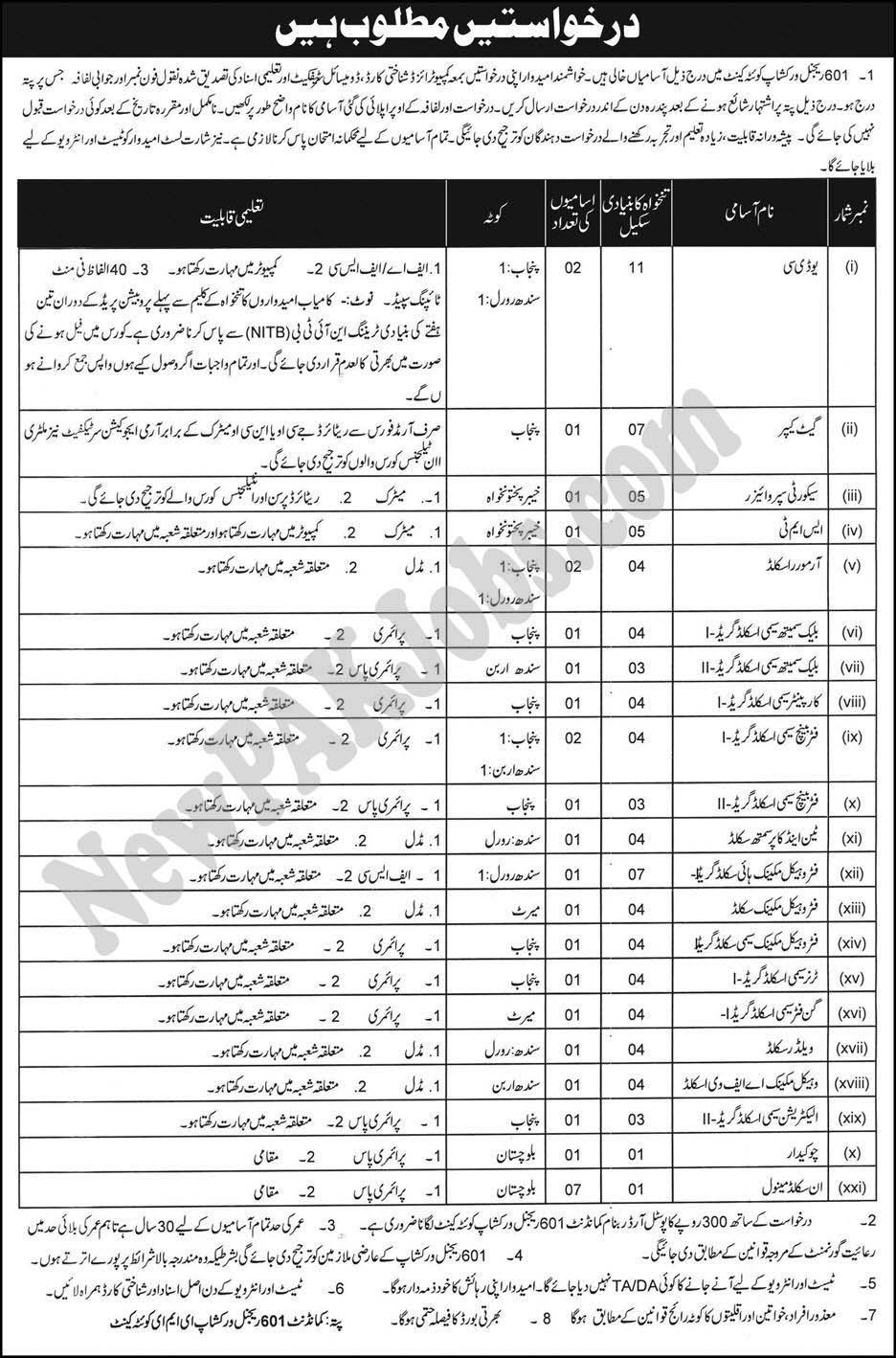 Latest Jobs under Pak Army 601 Regional Workshop Quetta Cantt