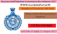 Haryana Staff Selection Commission Recruitment 2017– 302 Fireman, Junior Engineer