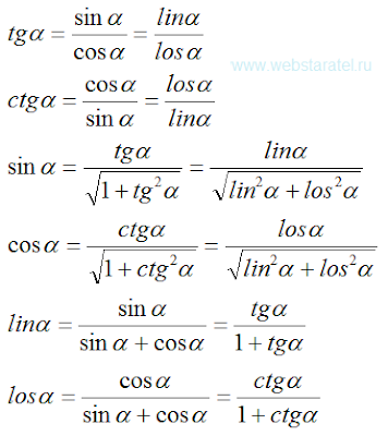 Выражение одних тригонометрических функций через другие. Математика для блондинок.