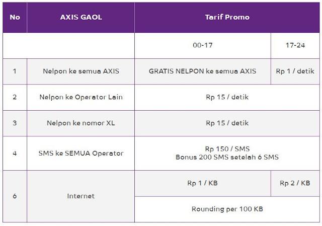Detail tarif paket nelpon axis