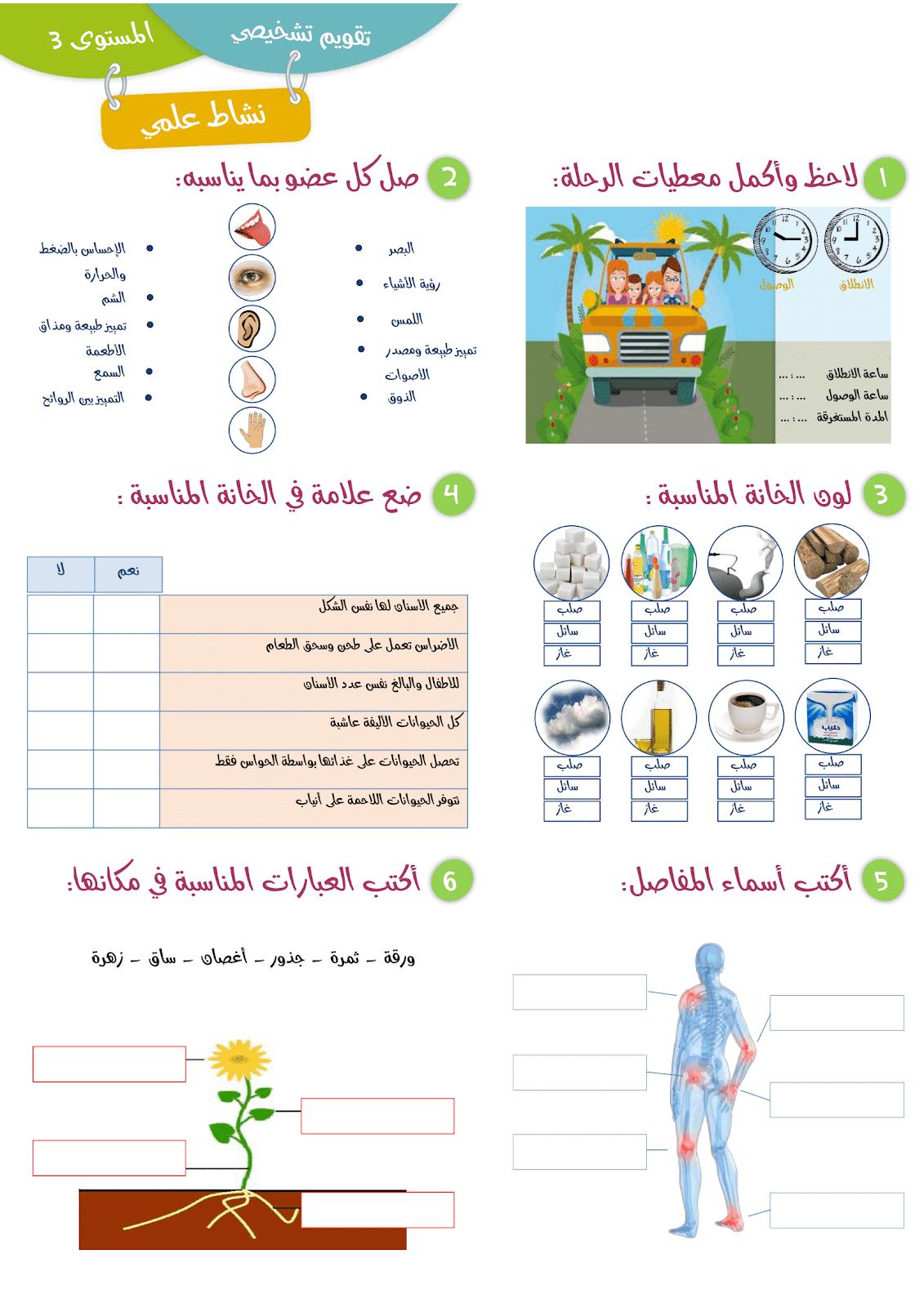 التقويم التشخيصي للنشاط العلمي للمستويات الثالث، الرابع و الخامس ابتدائي