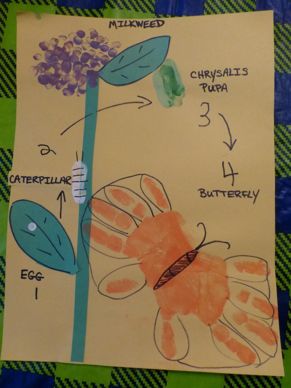 Halfway Homeschooling Spring Crafts