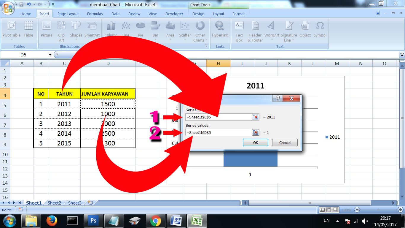 Cara membuat data dengan format grafik chart di microsoft excel pada kolom yang ditunjukkan oleh tanda panah nomor 1 adalah data tahun 2017 cara memasukkannya adalah ketik tanda sama dengan dalam kolom tersebut dan ccuart Images