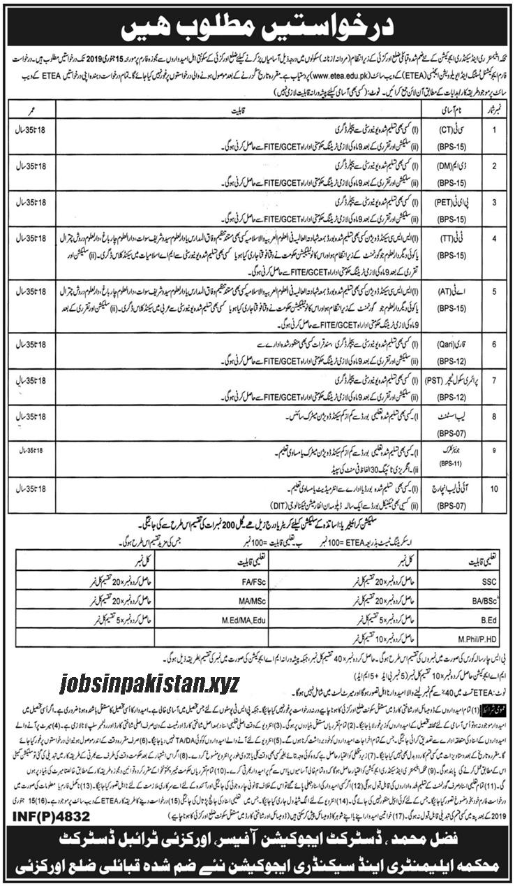 Advertisement for E&SE Department Kazhi Tribal District Jobs December 2018