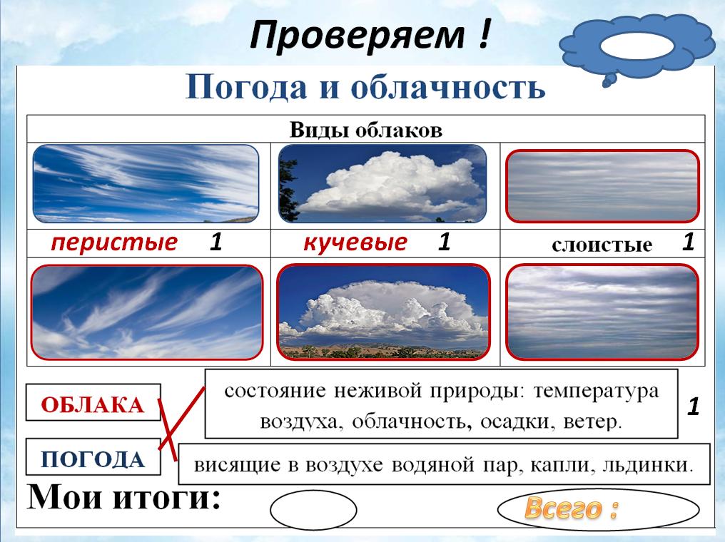 картинки с видами погоды мне