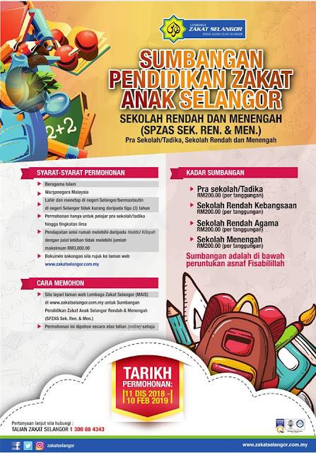 Bantuan Zakat Covid Selangor Online Peta Jatim
