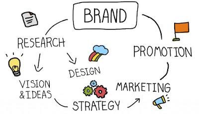 Brand lovers, amarás mi marca sobre todas las cosas