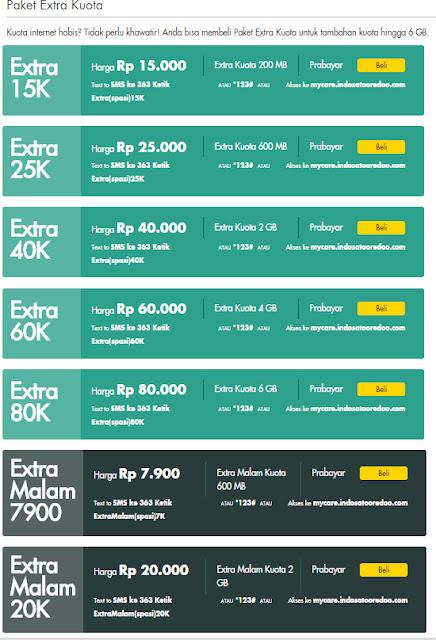 Paket Internet Indosat Im3 Ooredoo