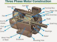 3 Phase Electric Motor Wiring Diagram