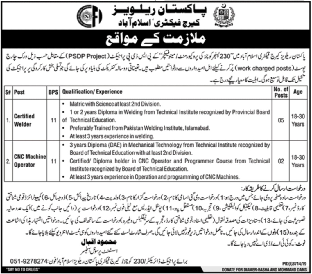 Pakistan Railway Islamabad Jobs January 2020