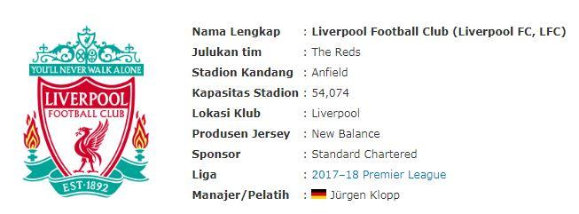 Profil Liverpool