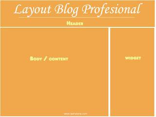 Layout blog profesional