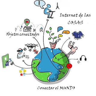 Tecnopensamiento: Auge del Internet de las cosas