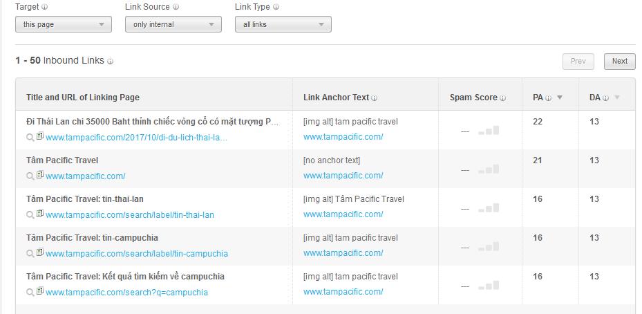 Xây dựng Internal Link bài bản trên bài viết của website bạn