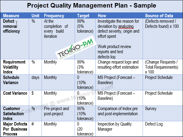 Quality Management Plan Template - Project Management ...