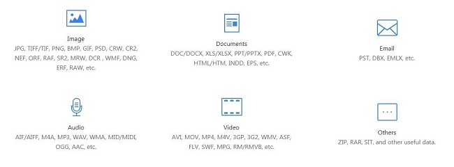Range of Files