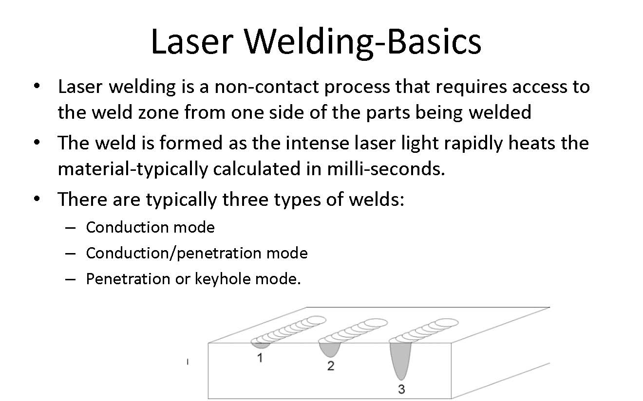 Laser Beam Welding Block Diagram Schematic Diagrams Basics Of Hardfacing Cladding And Friction Stud