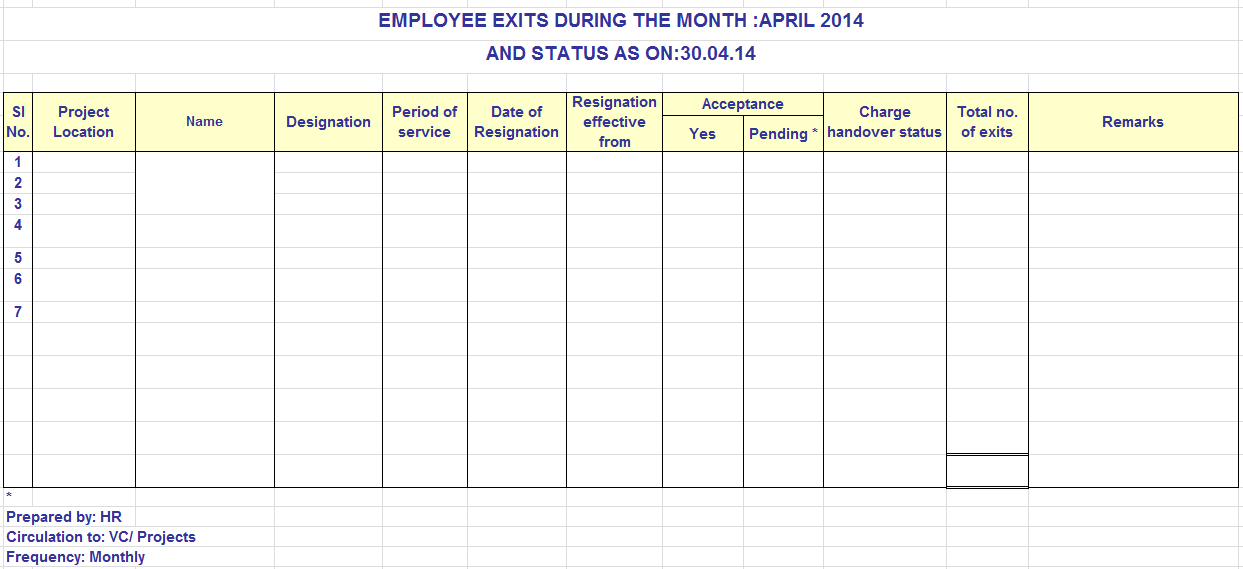 hr mis reports format in excel free download