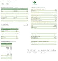 Oakmark Global Fund (OAKGX)