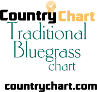 Traditional Bluegrass Country Music Chart - Albums and Songs