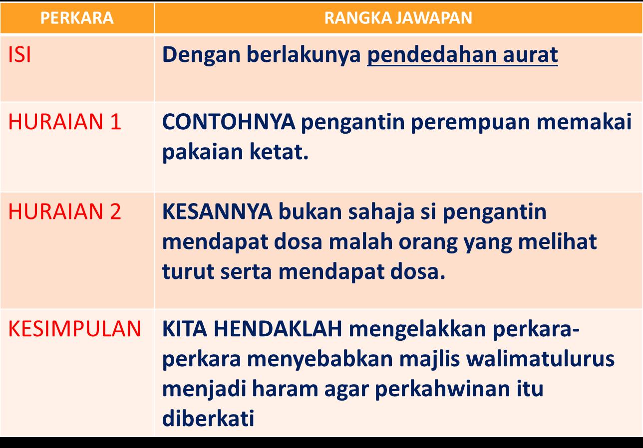 Contoh Soalan Kbat Agama Islam Spm Healthy Body Free Mind