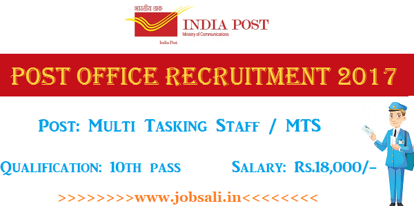 Post office Recruitment 2017, Postal Jobs, Rajasthan Post Office Vacancy