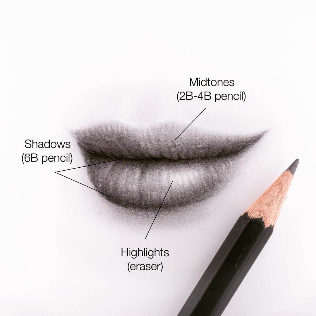 08-Lips-Silvie-Mahdal-Realistic-Anatomical-Detailed-Portraits-www-designstack-co