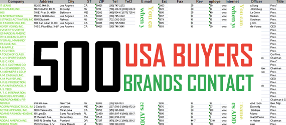 500 USA Clothing Buyers Contact Details | Garment Buyers and Apparel