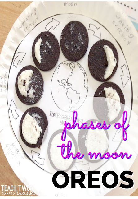 Students put the phases of the moon template on a paper plate and then carve the cream on the Oreos to resemble the phases of the moon. For extra assessment, they have to write the phases around the paper plate. A template with the phases written is also available for differentiation.