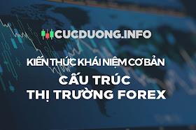 Cấu trúc thị trường forex