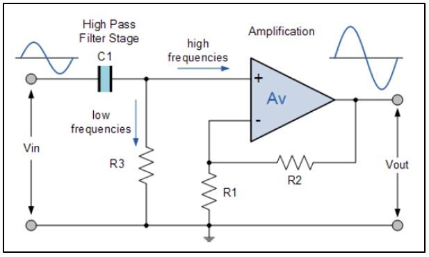 Rangkaian High Pass Filter menggunakan Penguat Non-Inverting