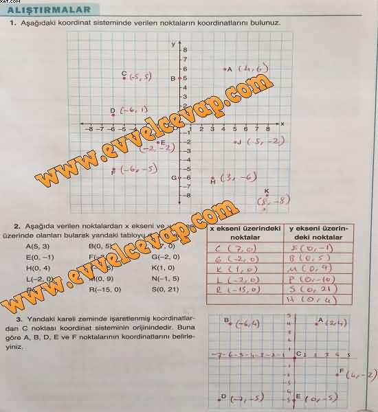7.-Sinif-Ada-Yayincilik-Matematik-calisma-Kitabi-Sayfa-89-Cevabi