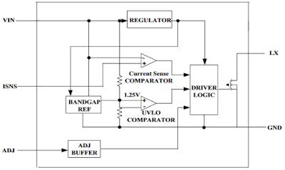 CL6807 LED DRIVER PC