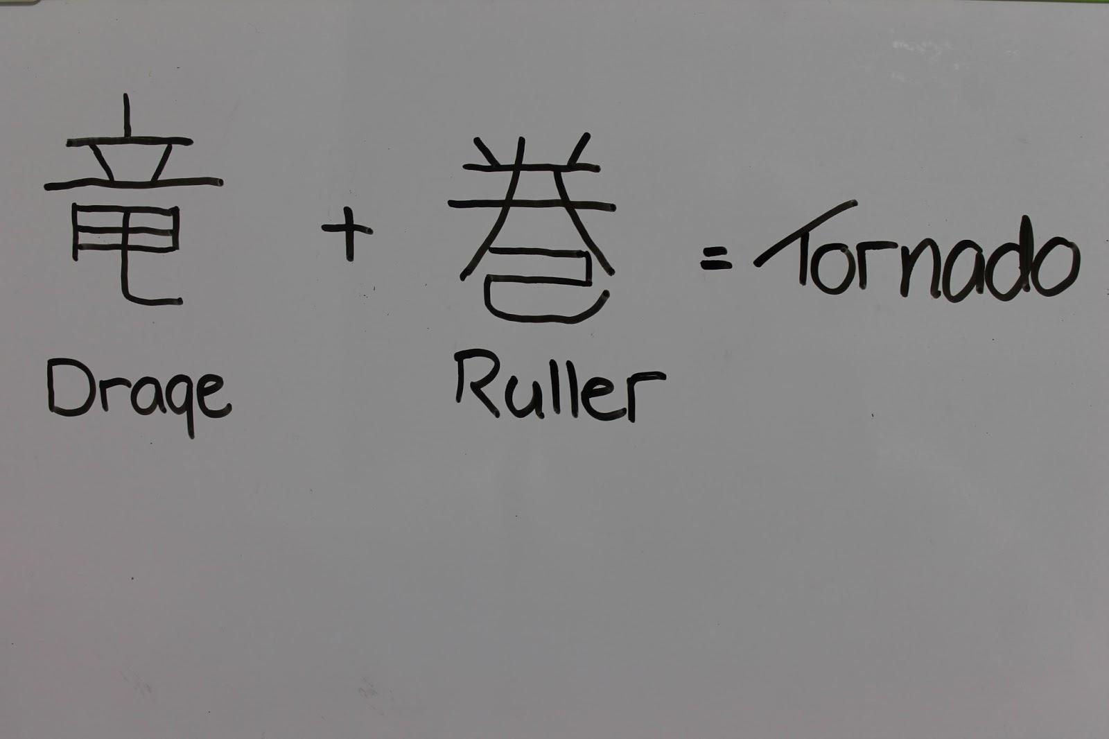 Dagbog fra Japan: Kanji.