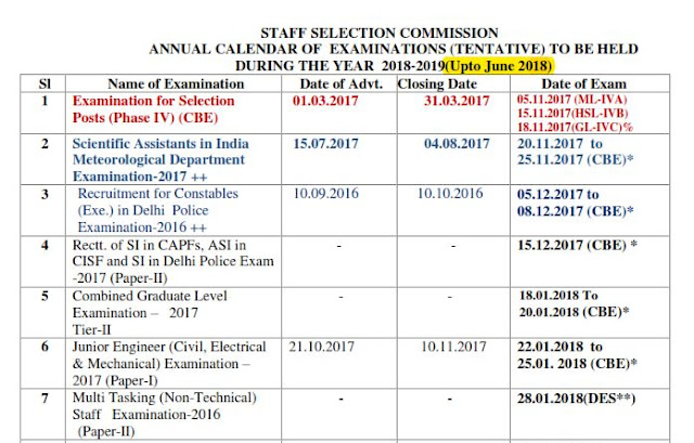 Updated SSC Exam Calendar 2018 [PDF]- SSC Official Notice, SSC Study Material, SSC Notes-SSC Officer