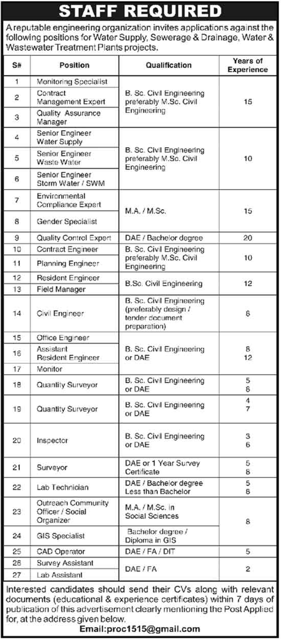 KPK 27+ Jobs In Water & Wastewater Treatment Plants Projects