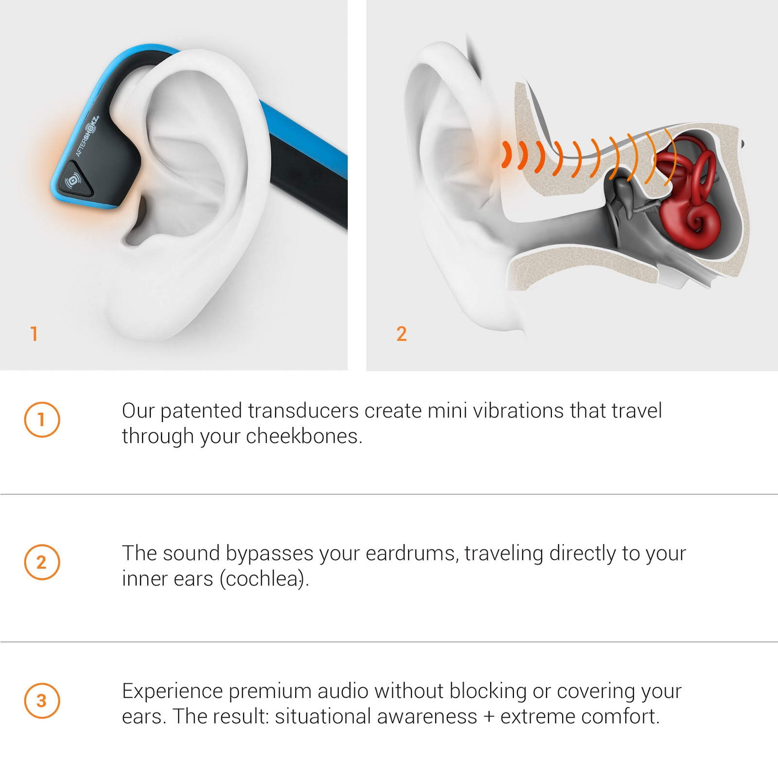 medium resolution of diagram of how bone conduction audio technology works