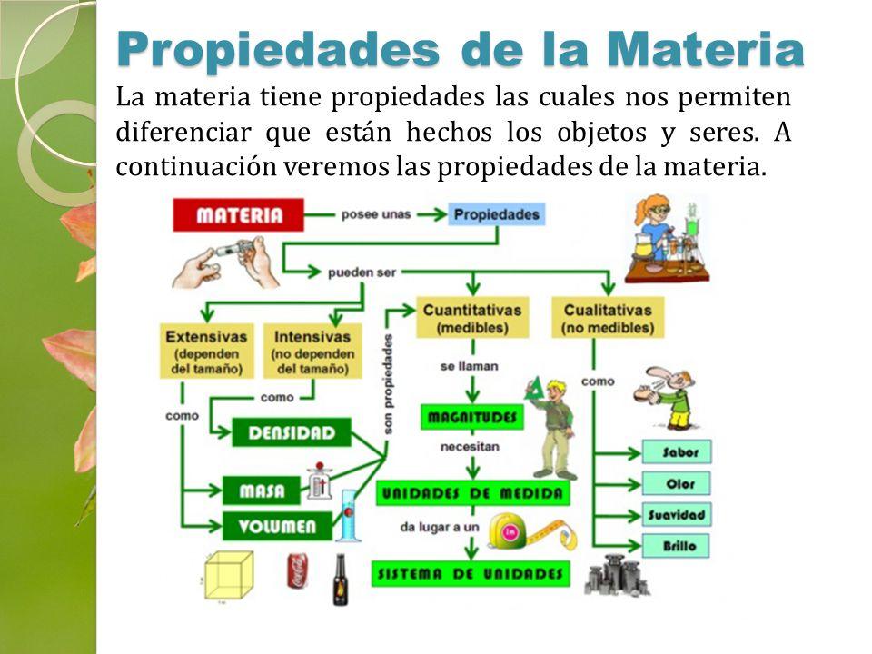 Ciencias: Propiedades De La Materia