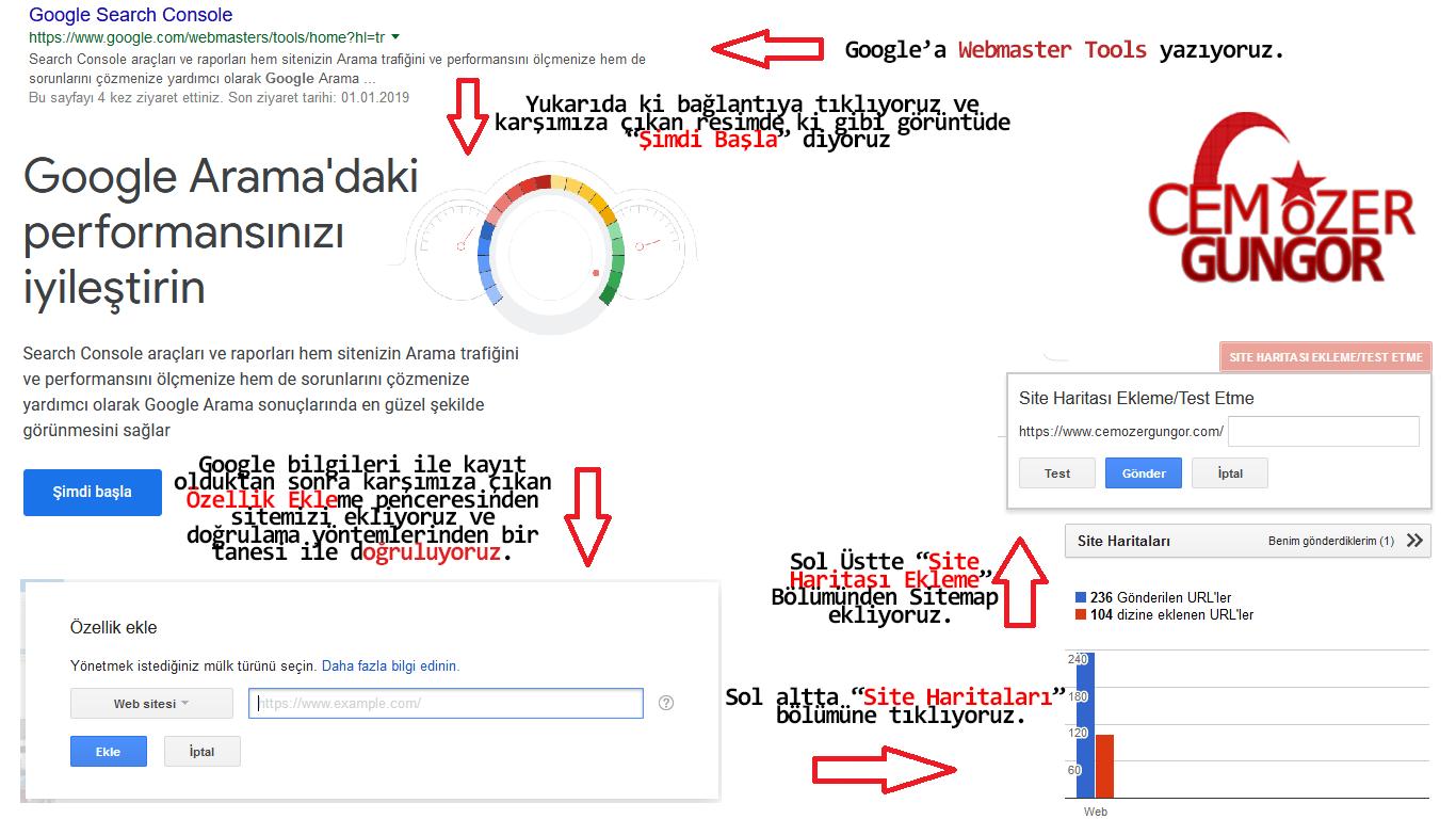 Google Webmaster Site Kayıt Etmek ve Sitemap Göndermek