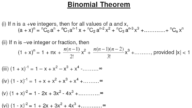 Important formulas of binomial theorem,FORMULA SHEET