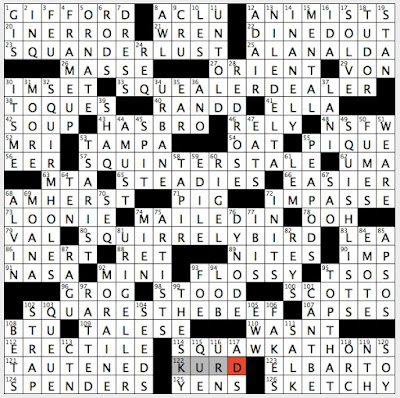 Spinny Pool Shot Sun 11 12 17 Alter Ego On Simpsons Buccaneer S Quaff Flower Colored By Aphrodite S Blood Fast Paced Two Player Card Game Alleged Psychic Exposed By Amazing Randi Fictional Rex Parker Does The Nyt Crossword Puzzle