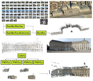 open-source-photogrammetry-software