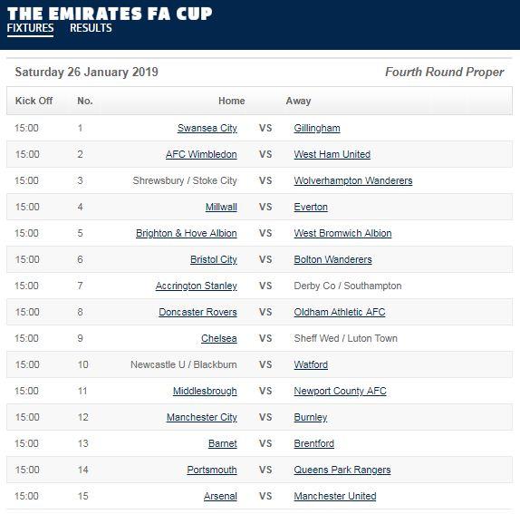 Jadwal & Hasil Undian 32 Besar Piala FA