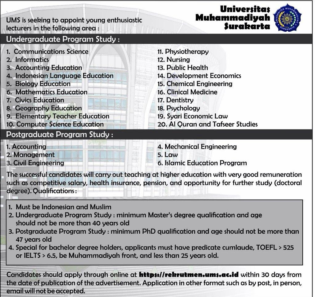 Lowongan Kerja Dosen Universitas Muhammadiyah Surakarta Rekrutmen Dan Lowongan Kerja Bulan Februari 2021