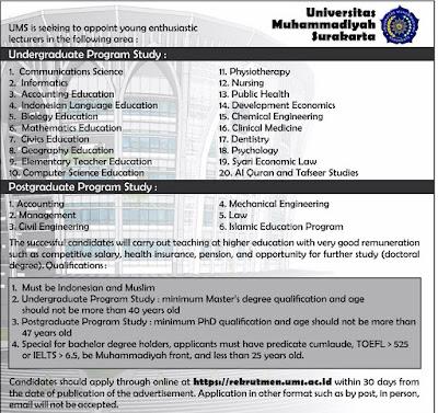 Lowongan Kerja Dosen Universitas Muhammadiyah Surakarta