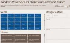 Anil Avula's SharePoint Blog[MVP,MCP,MCSE,MCSA,MCTS,MCITP,MCSM]